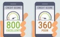 An image showing two different credit scores