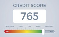An example of a credit score