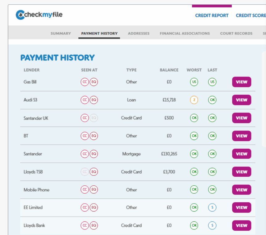 An example of what you will receive from checkmyfile