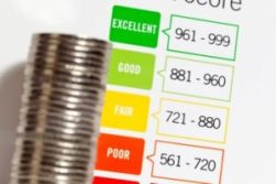 An image of a credit score chart